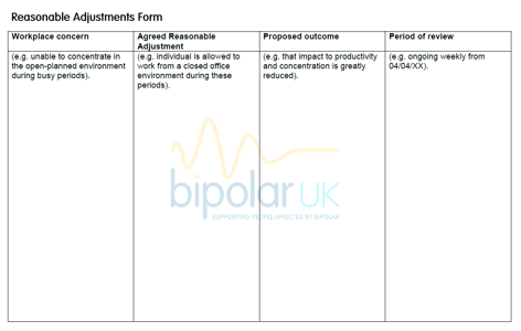 Bipolar UK - Reasonable Adjustments Form