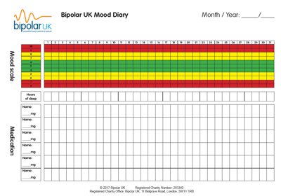 Bipolar uk mood diary 2017 for Mood log template